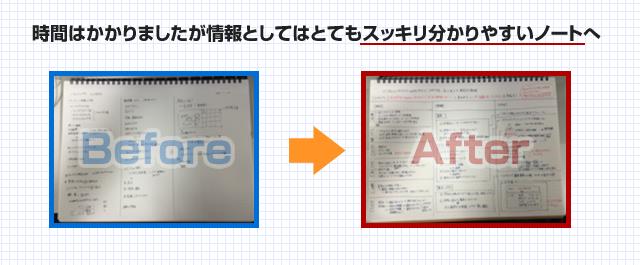 時間はかかりましたが情報としてはとてもスッキリ分かりやすいノートへ