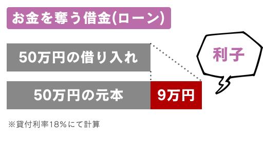 fudosantoshi-risk3_img